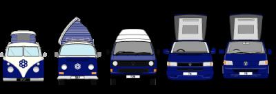 Camper Van History Blue